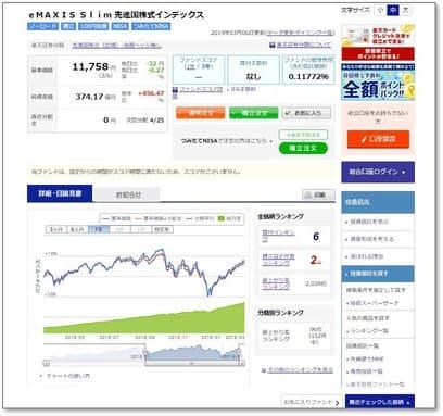 基準価格の推移や純資産総額など様々な情報が確認できる