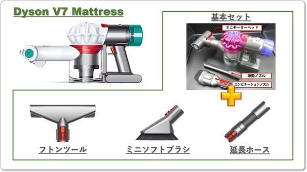 Dyson V7 Mattressの付属品
