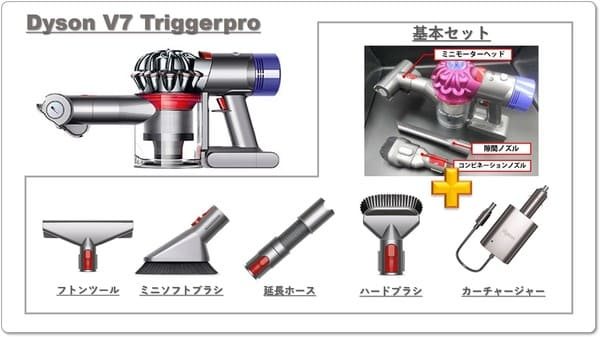 Dyson V7 Triggerproの付属品