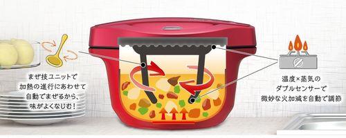 ホットクックはまぜ技ユニットが調理の「キモ」になる