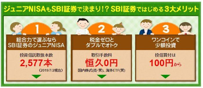 SBI証券でジュニアNISA口座を開くメリット(WEBページから抜粋)
