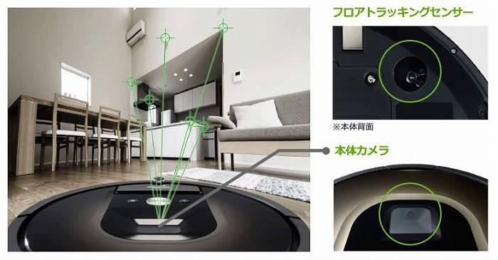 ルンバは複数のセンサーで自身と部屋の位置関係を把握している