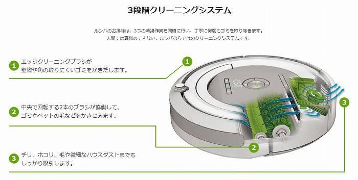 ルンバの3段階クリーニングシステム