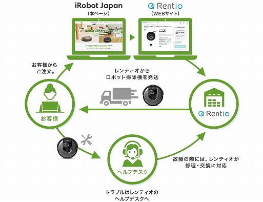 Robot Smart Planのイメージ